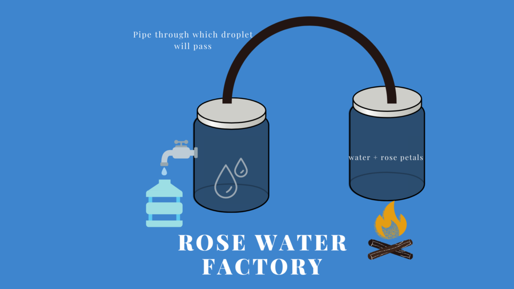 how to make rose water toner